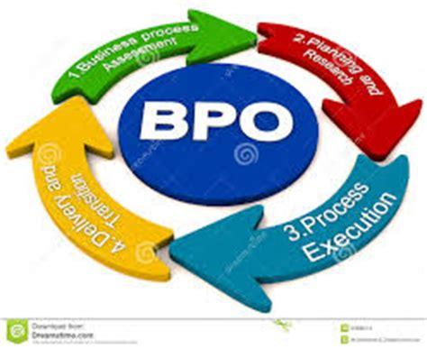 Sample resume for bpo